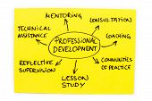picture of supervision  - Photo with the word map of professional development - JPG