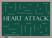 Heart Attack Word Cloud Concept On A Blackboard