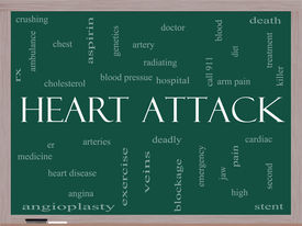 picture of stent  - Heart Attack Word Cloud Concept on a Blackboard with great terms such as heart disease rx artery doctor and more - JPG