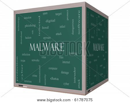 Malware Word Cloud Concept On A 3D Cube Blackboard