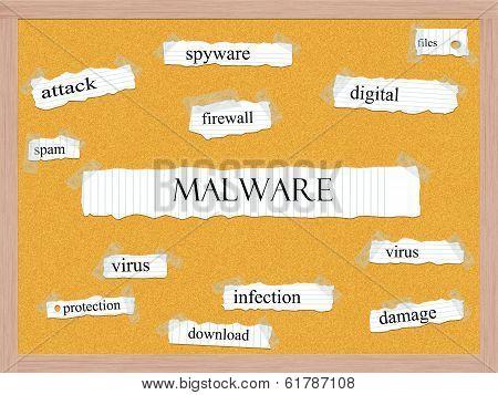 Malware Corkboard Word Concept