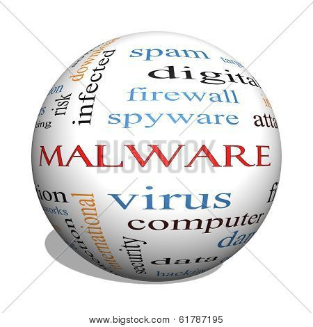 Malware 3D Sphere Word Cloud Concept