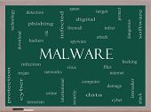 stock photo of malware  - Malware Word Cloud Concept on a Blackboard with great terms such as trojan virus infection and more - JPG