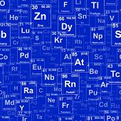 pic of periodic table elements  - Periodic table of the elements - JPG