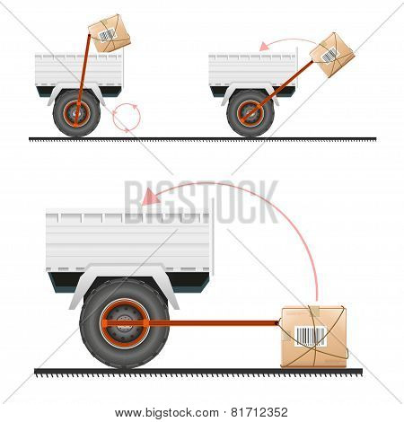 Loading cargo in the truck with the help of wheels