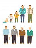 picture of avatar  - Men generation alternation cycle flat people avatars set isolated vector illustration - JPG