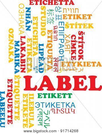 Background concept wordcloud multilanguage international many language illustration of label