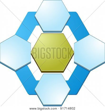 blank business strategy concept relationship diagram illustration hexagon shapes four 4