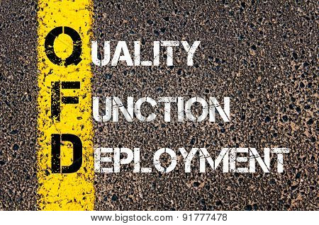 Business Acronym Qfd As Quality Function Deployment