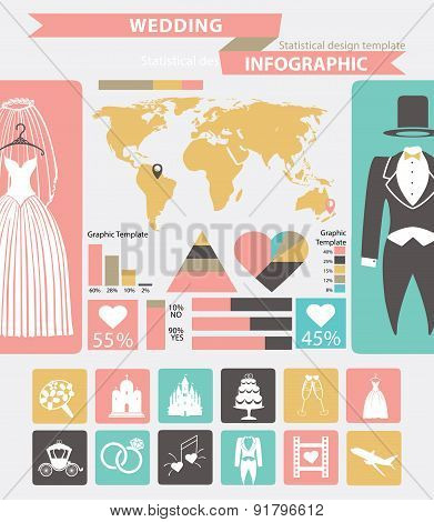 Wedding infographic set.Wedding wear,world map