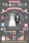 Постер, плакат: Wedding infographics set Retro wedding clothing icons diagramm