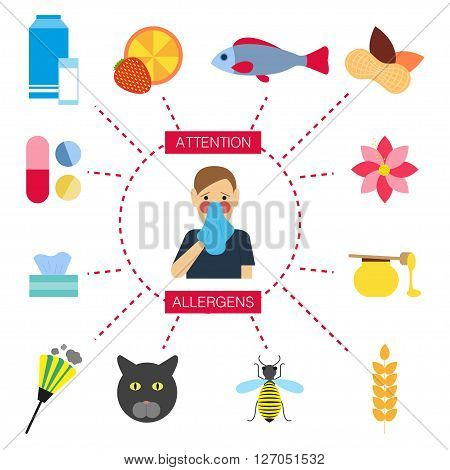 Allergens. Vector illustration. People with allergies. Poster. Food allergens, allergens of domestic, epidermal and pollen allergens. Flat design