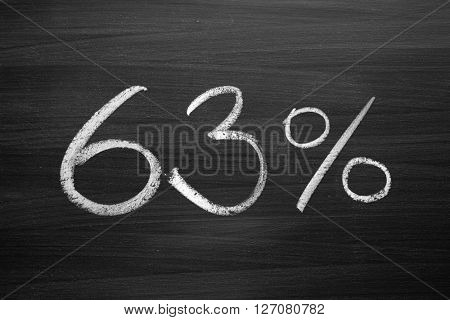 63 percent header written with a chalk on the blackboard