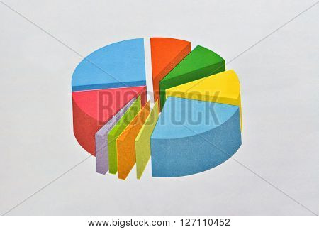 Colored pie chart representing the quantity distribution of the data