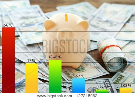 Business accounting concept. Piggy bank on pile of dollars background