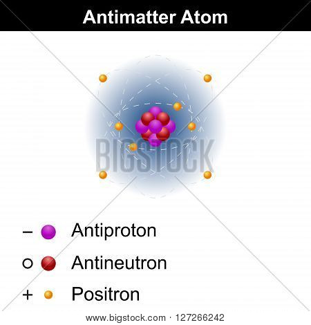 Antimatter atom model 3d vector icon isolated on white background eps 8