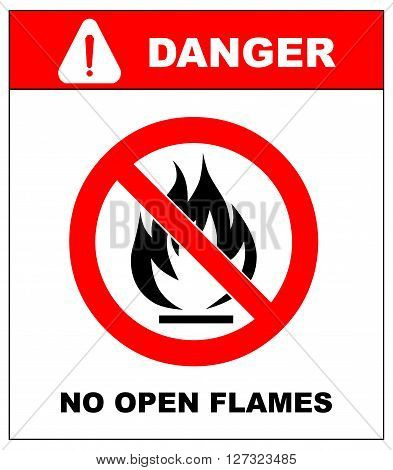 No smoking, No open flame, No matches. Fire, open ignition source and smoking prohibited signs. Dangerous symbols set. Warning sheet. Exclamation point.