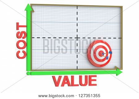 Cost Value Matrix - Arrow and Target 3D rendering