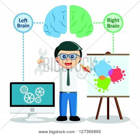 Business man presentation about left and right brain activities  .eps 10 vector illustration flat design