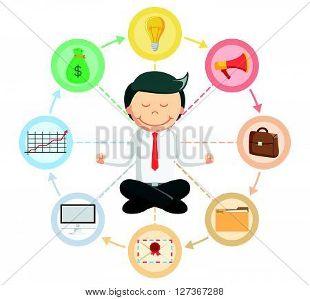 Business man routine meditation  .eps 10 vector illustration flat design