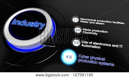 Industry 4.0 concept 3D illustration infographic rotary knob with industrial revolutions
