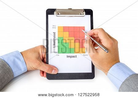 Two hands of a businessman pointing a ball pen at the red area of a risk classification chart on a paper in a clipboard showing the risk classification table