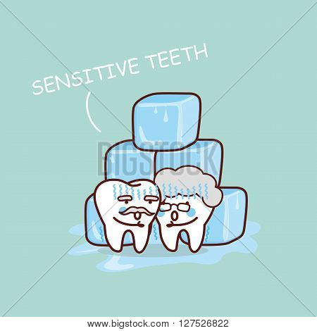 cute cartoon senior sensitive teeth with ice great for health dental care concept