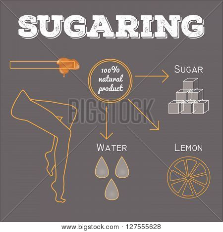 Sugaring illustration. ingredients of sugar paste for epilation