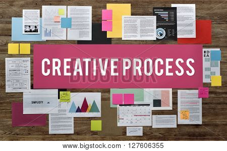 Creative Process Action Inspiration Invention Skill Concept