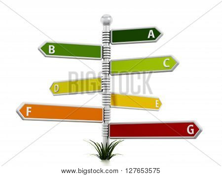 Energy efficiency chart similar to direction signs isolated on white background.