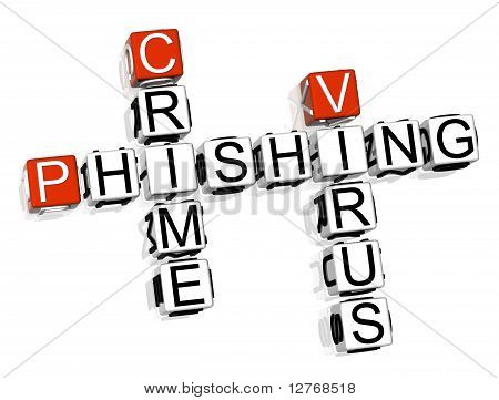 Crime de phishing vírus Crossword