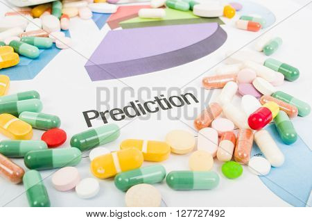 Medicine sales prediction charts printed and covered in many pills