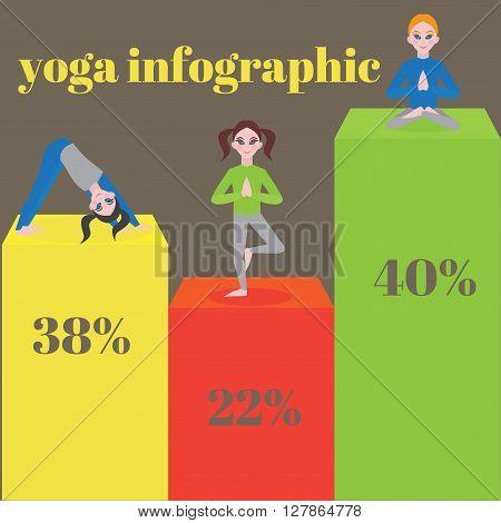 Yoga kids  infographic. Gymnastics for children and healthy lifestyle. Yoga exercises. Yoga class, yoga center, yoga studio. Flat yoga asana