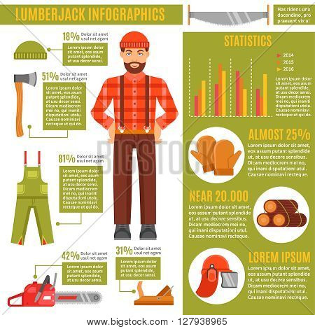 Lumberjack and working tools Infographics with avatar of woodcutter in center data diagrams statistics vector illustration