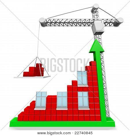 Criação de gráfico accione