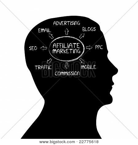 Silhouette Head - Affiliate Marketing