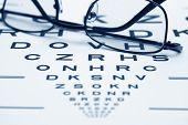 image of snellen chart  - Close up of glasses on Eye chart - JPG