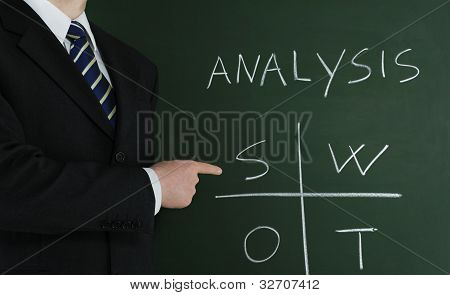 Teaching Swot Analysis