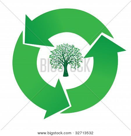 stylized sign recycling within the tree