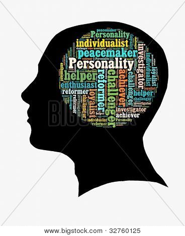 Type of personality in word collage