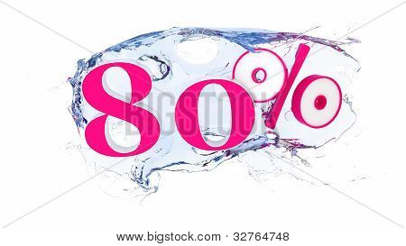 850 percent Summer Sale Or Discount Tags