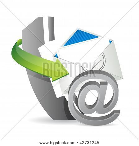 Phone Mail At, Contact Us