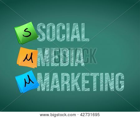 Posts e social Media Marketing