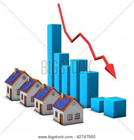 Stagnation Real Estate