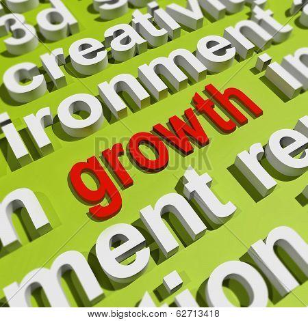 Growth In Word Cloud