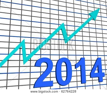 Twenty Fourteen Graph Chart Shows Increase In 2014