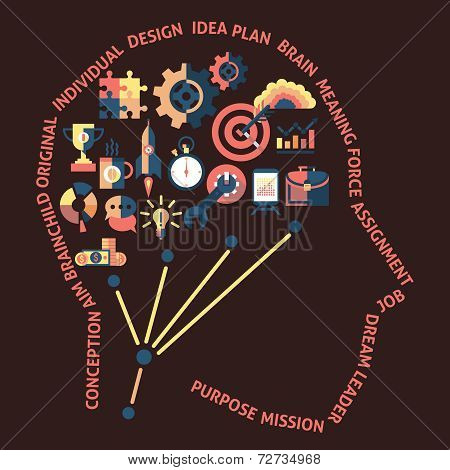 Idea head concept