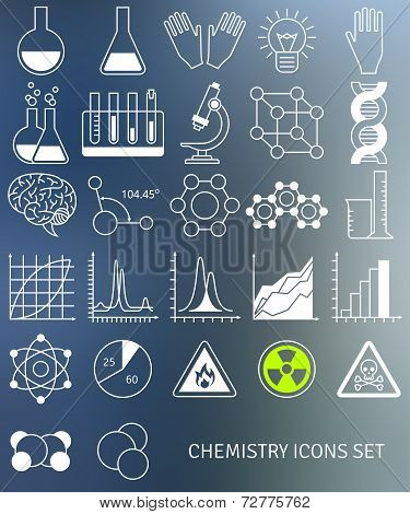 Flat line icons set of chemistry symbols and objects.