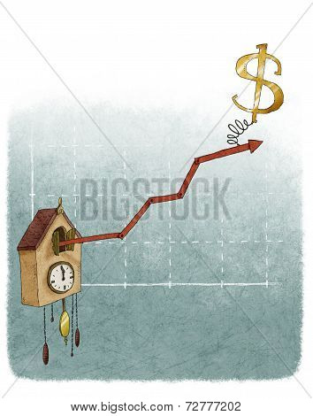 dollar sign on financial growth chart