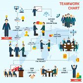 picture of avatar  - Teamwork infographic set with business avatars and world map vector illustration - JPG
